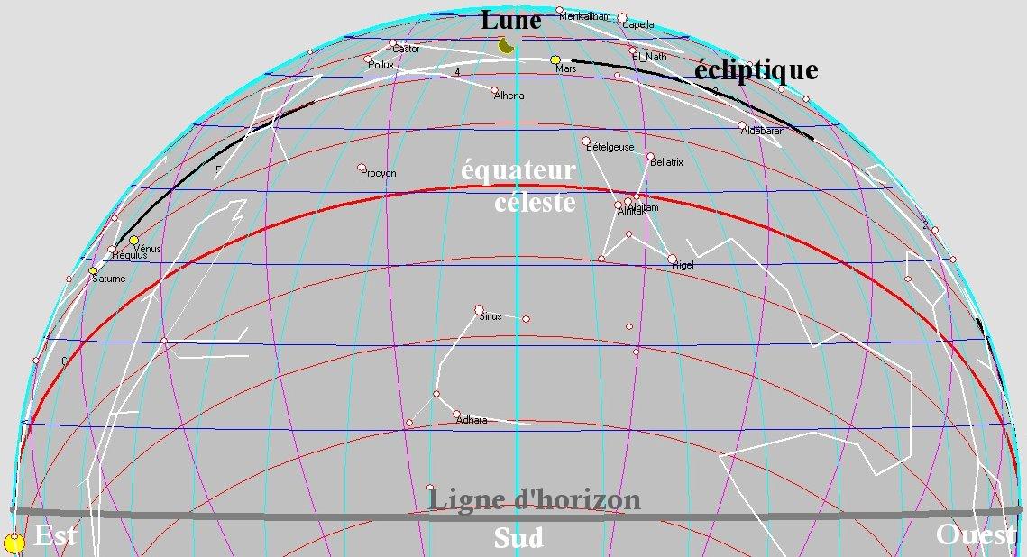 Vue du ciel à Paris mercredi 3 octobre 2007 à 5h37 T.U. vers le Sud (Lever du Soleil à 5h57 T.U.)
