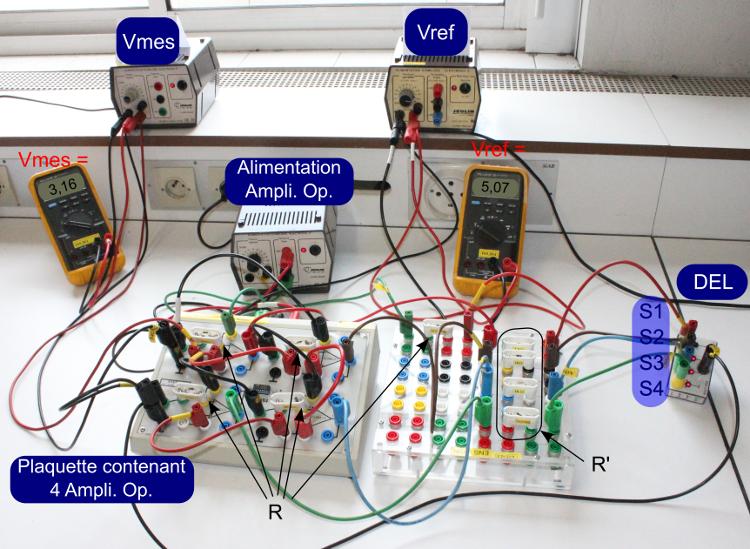 Convertisseur analogique-numérique Vmesurée = 3,16 V