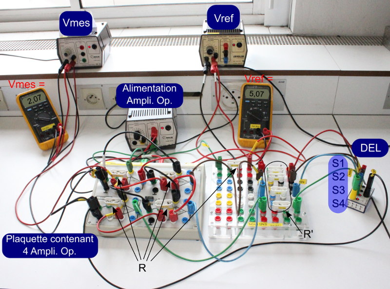 comment convertir un signal analogique en signal num rique au laboratoire culturesciences. Black Bedroom Furniture Sets. Home Design Ideas