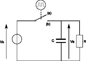 Schéma d'un échantillonneur-bloqueur