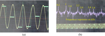 Frquence d'chantillonnage 1,2 kHz