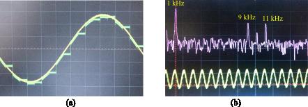 Fréquence d'échantillonnage 10 kHz