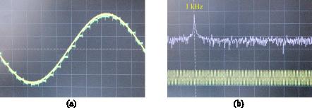 Fréquence d'échantillonnage 20 kHz