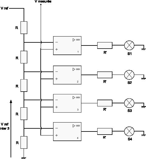 Schéma du convertisseur analogique-numérique utilisé pour cette expérience