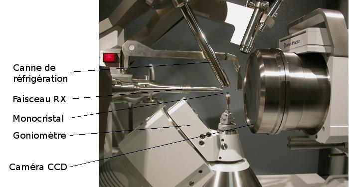 Monocristal monté sur de la pâte à modeler sur le diffractomètre