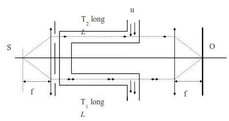 La relativité ? - Page 9 Dispositif-fizeau