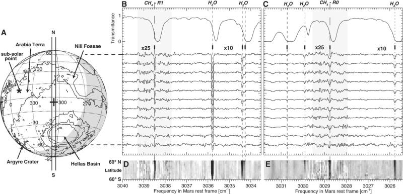 Détection de méthane CH4 et de vapeur d'eau H2O sur Mars. Spectres enregistrés le 20 mars 2003 (B) et le 19 mars 2003 (C).