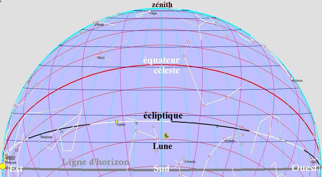 Vue du ciel à Paris samedi 29 mars 2008 à 5h38 T.U. vers le Sud (Lever du Soleil à 5h38, Passage de la Lune au méridien à 5h28 T.U.)