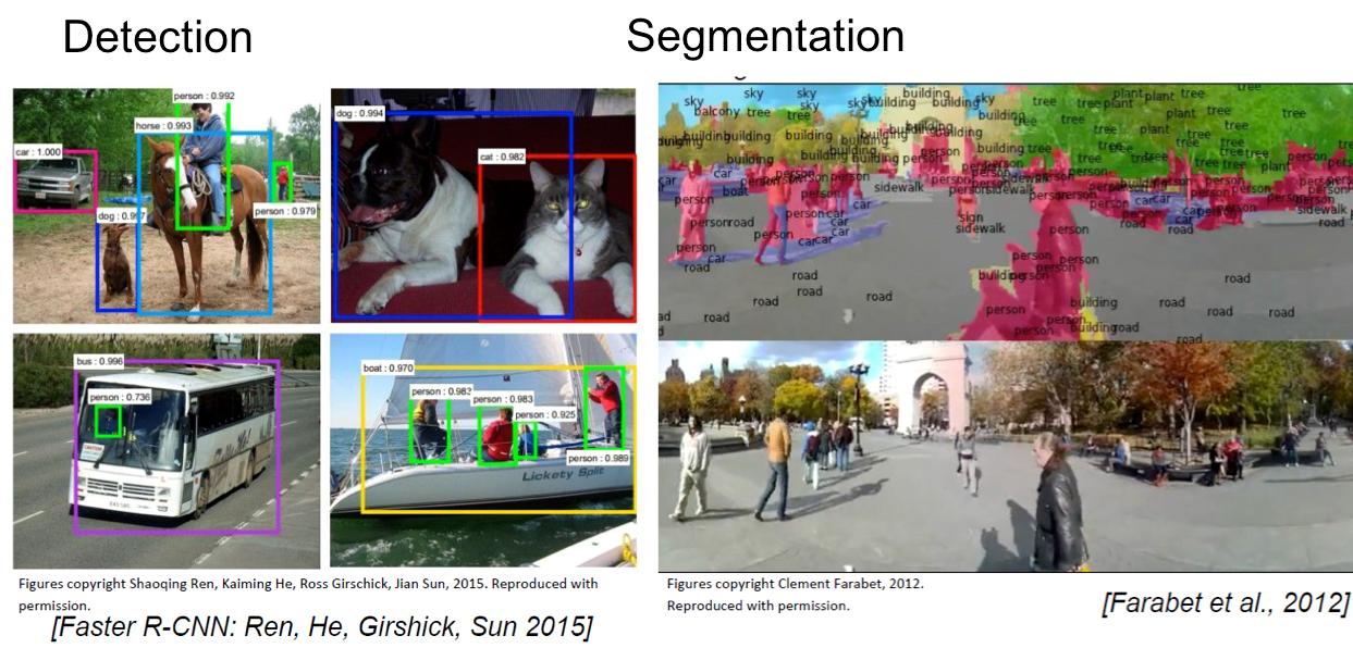Exemples de détections et de segmentations d'objets à l'intérieur d'images