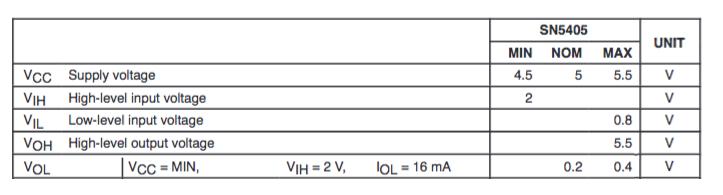 Fiche technique du composant SN5405 réalisant la fonction NOT