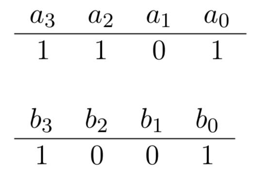 \(a\) et \(b\), deux nombres binaires de 4 chiffres