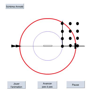 Formation des taches de diffraction lors de la rotation du monocristal. Animation «Résolution de structure - formation des taches de diffraction»