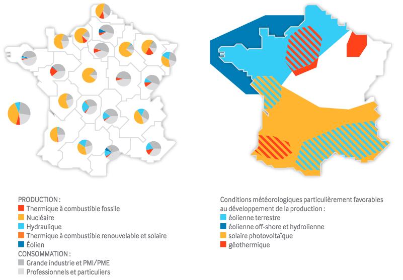 Réconciliation géographique opérée par le réseau de transport de l'électricité