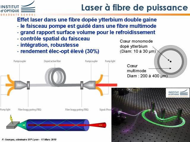 Présentation du laser à fibre